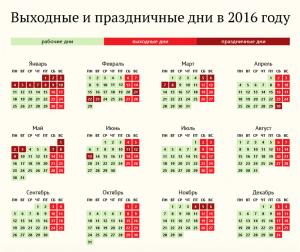 Лунный календарь операций на 2015 год благоприятные дни